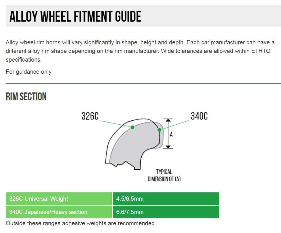 Alloy Wheel Fitment Guide